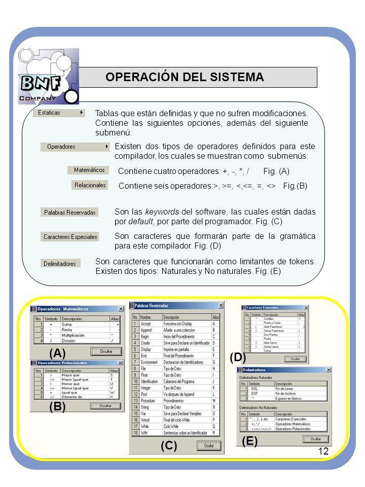 12 OPERACIÓN DEL SISTEMA Tablas que están definidas y que no sufren modificaciones.