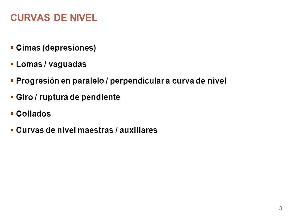 3 CURVAS DE NIVEL Cimas (depresiones) Lomas / vaguadas Progresión en paralelo / perpendicular a curva de nivel Giro / ruptura de pendiente Collados Cu