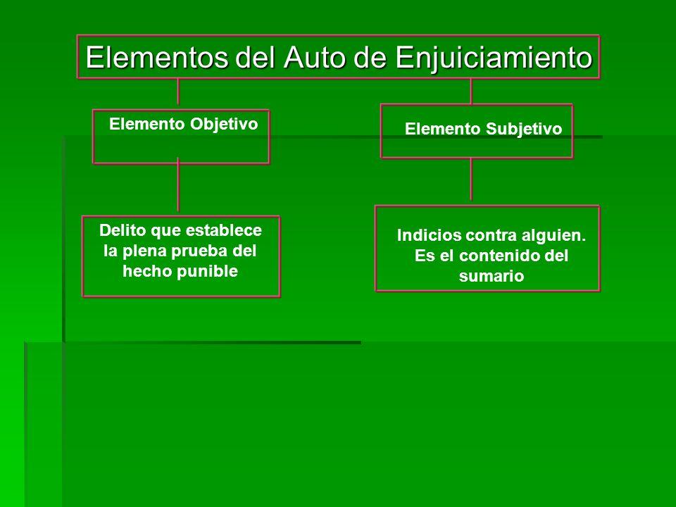 Elementos del Auto de Enjuiciamiento Elemento Objetivo Elemento Subjetivo Delito que establece la plena prueba del hecho punible Indicios contra algui