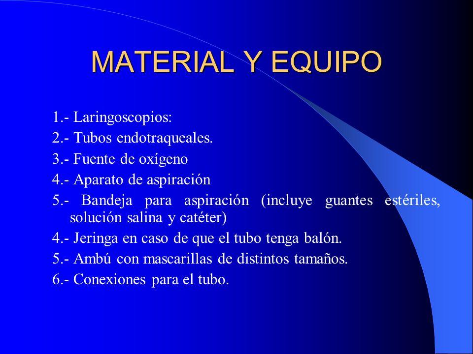 1.- Laringoscopios: 2.- Tubos endotraqueales. 3.- Fuente de oxígeno 4.- Aparato de aspiración 5.- Bandeja para aspiración (incluye guantes estériles,