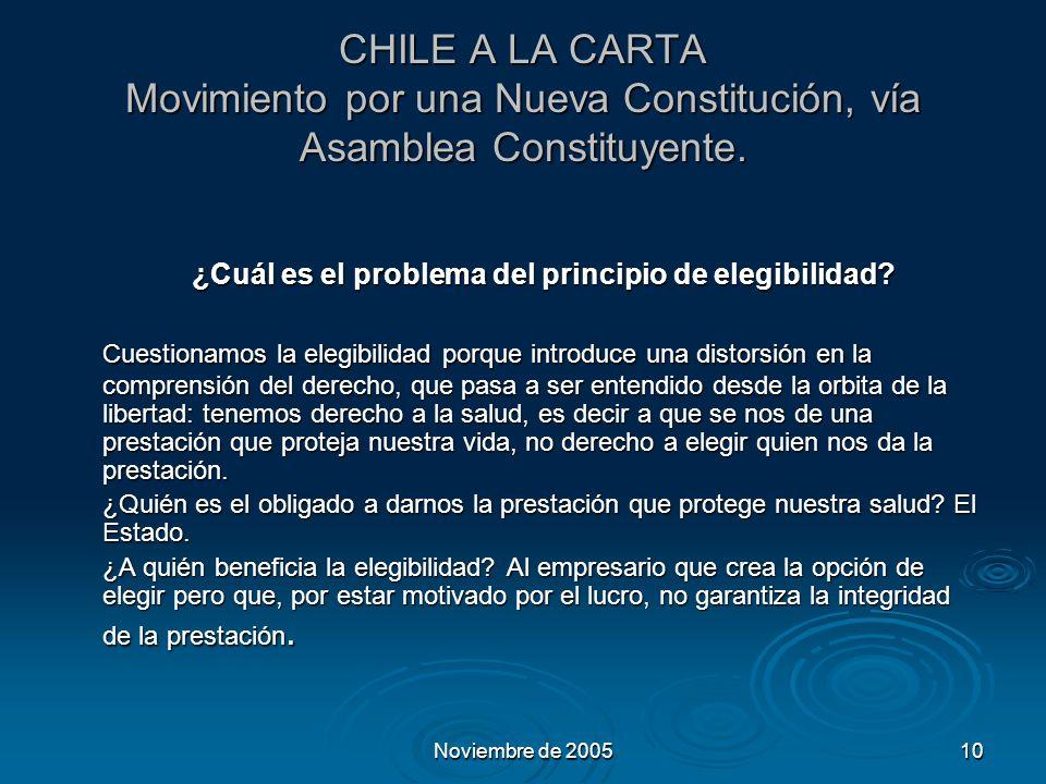 Noviembre de 200510 CHILE A LA CARTA Movimiento por una Nueva Constitución, vía Asamblea Constituyente.