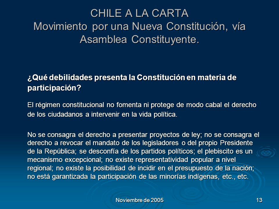 Noviembre de 200513 CHILE A LA CARTA Movimiento por una Nueva Constitución, vía Asamblea Constituyente.
