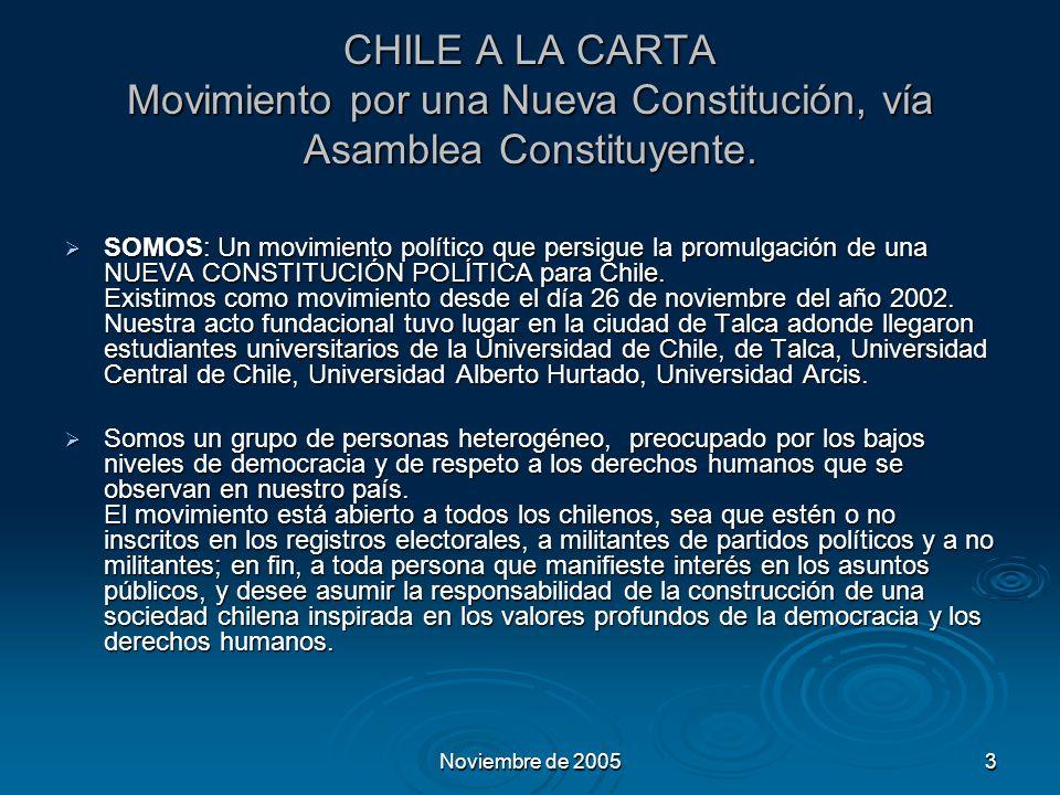 Noviembre de 20053 CHILE A LA CARTA Movimiento por una Nueva Constitución, vía Asamblea Constituyente.