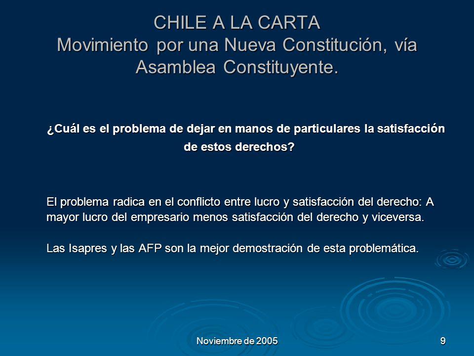 Noviembre de 20059 CHILE A LA CARTA Movimiento por una Nueva Constitución, vía Asamblea Constituyente.