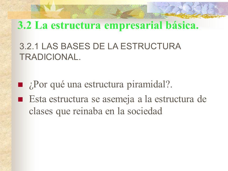 3.2 La estructura empresarial básica. ¿Por qué una estructura piramidal?. Esta estructura se asemeja a la estructura de clases que reinaba en la socie