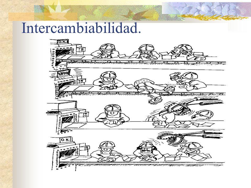 Intercambiabilidad.