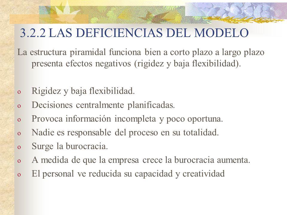 3.2.2 LAS DEFICIENCIAS DEL MODELO La estructura piramidal funciona bien a corto plazo a largo plazo presenta efectos negativos (rigidez y baja flexibi