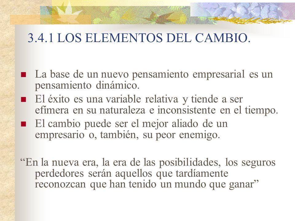 3.4.1 LOS ELEMENTOS DEL CAMBIO. La base de un nuevo pensamiento empresarial es un pensamiento dinámico. El éxito es una variable relativa y tiende a s