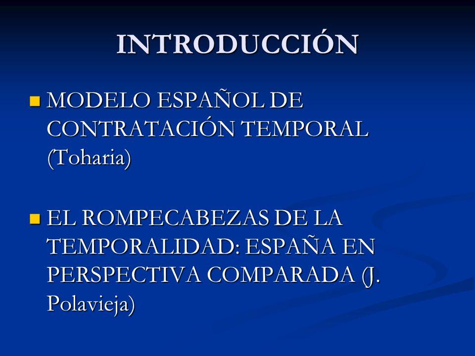 EVOLUCIÓN DE LA TEMPORALIDAD EN ESPAÑA – En la EPA no se contabilizó hasta 1987, año en que fue del 16%.
