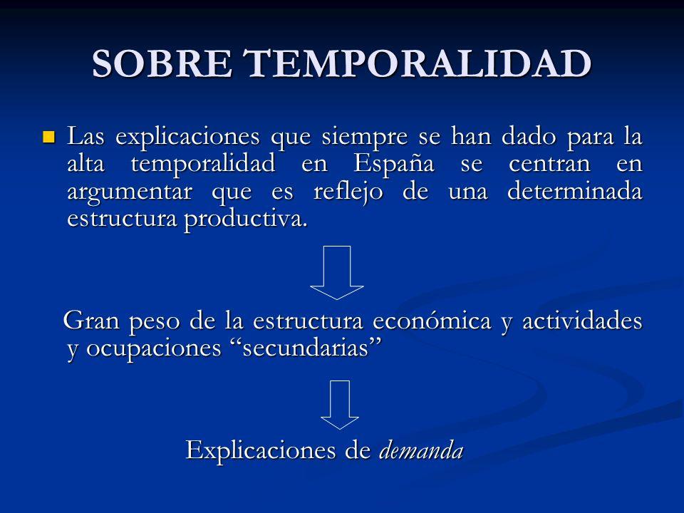 Explicaciones de demanda vs.Marco institucional (J.