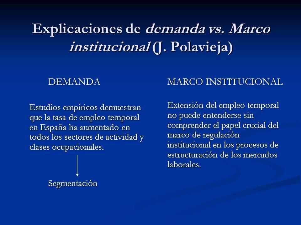 COMPARANDO EL CASO ESPAÑOL 1.Teorías de la segmentación 2.