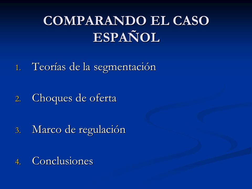 Evolución normativa PERIODO 1 (70s- 1983) PERIODO 1 (70s- 1983) PERIODO 2 (1984-1992) PERIODO 2 (1984-1992) PERIODO 3 (1993- 2001) PERIODO 3 (1993- 2001)