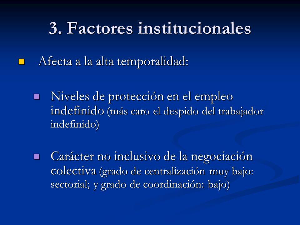 Factores que influyen en el nivel de temporalidad: 1.