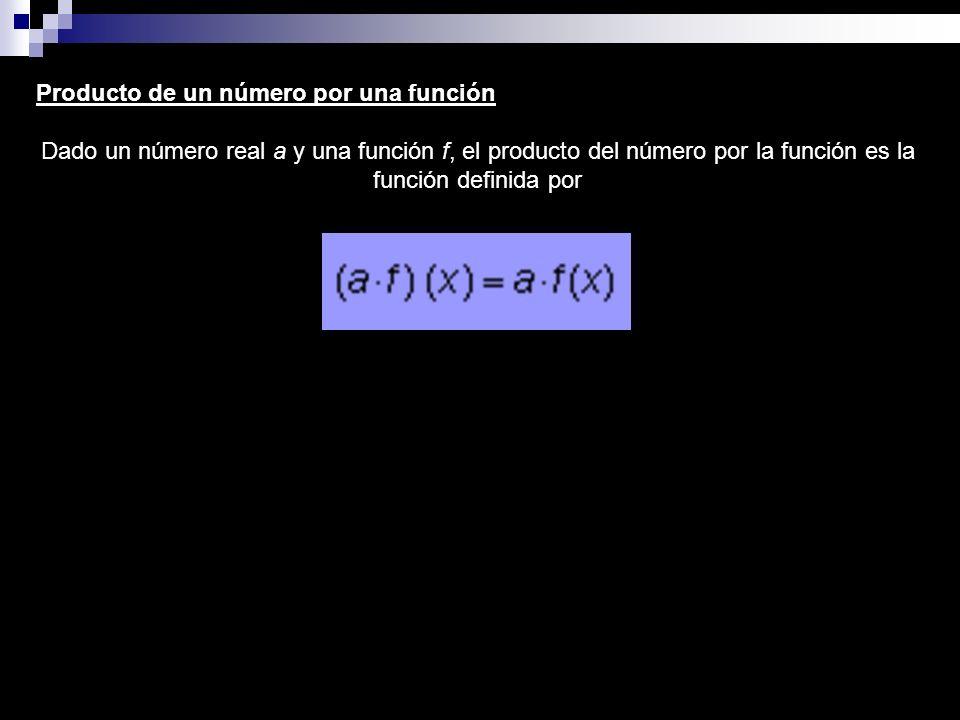 Producto de un número por una función Dado un número real a y una función f, el producto del número por la función es la función definida por