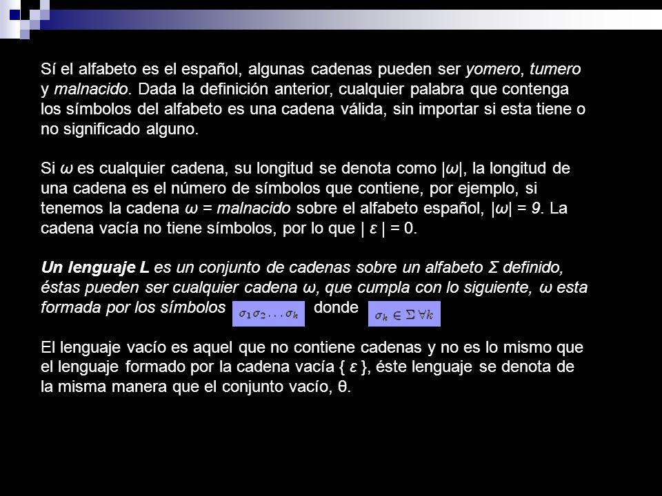 Sí el alfabeto es el español, algunas cadenas pueden ser yomero, tumero y malnacido. Dada la definición anterior, cualquier palabra que contenga los s