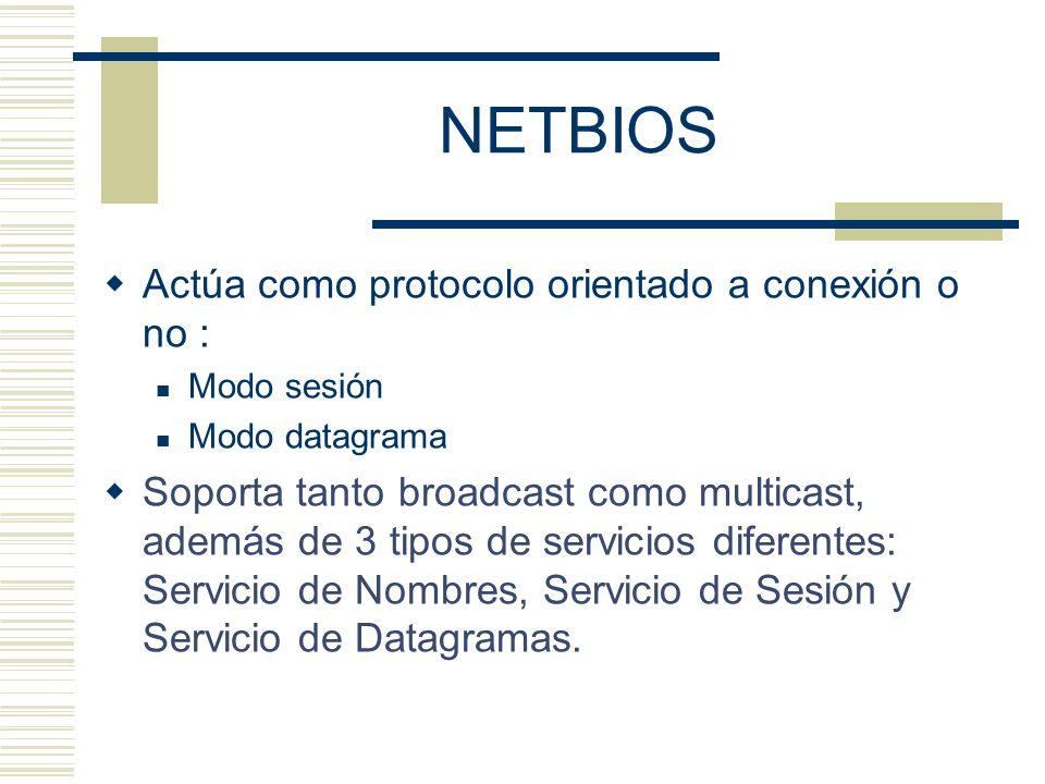 NETBIOS Actúa como protocolo orientado a conexión o no : Modo sesión Modo datagrama Soporta tanto broadcast como multicast, además de 3 tipos de servi