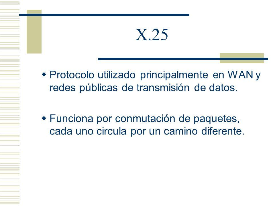 X.25 Protocolo utilizado principalmente en WAN y redes públicas de transmisión de datos. Funciona por conmutación de paquetes, cada uno circula por un