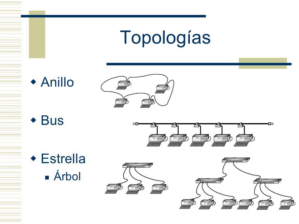 Topologías Anillo Bus Estrella Árbol