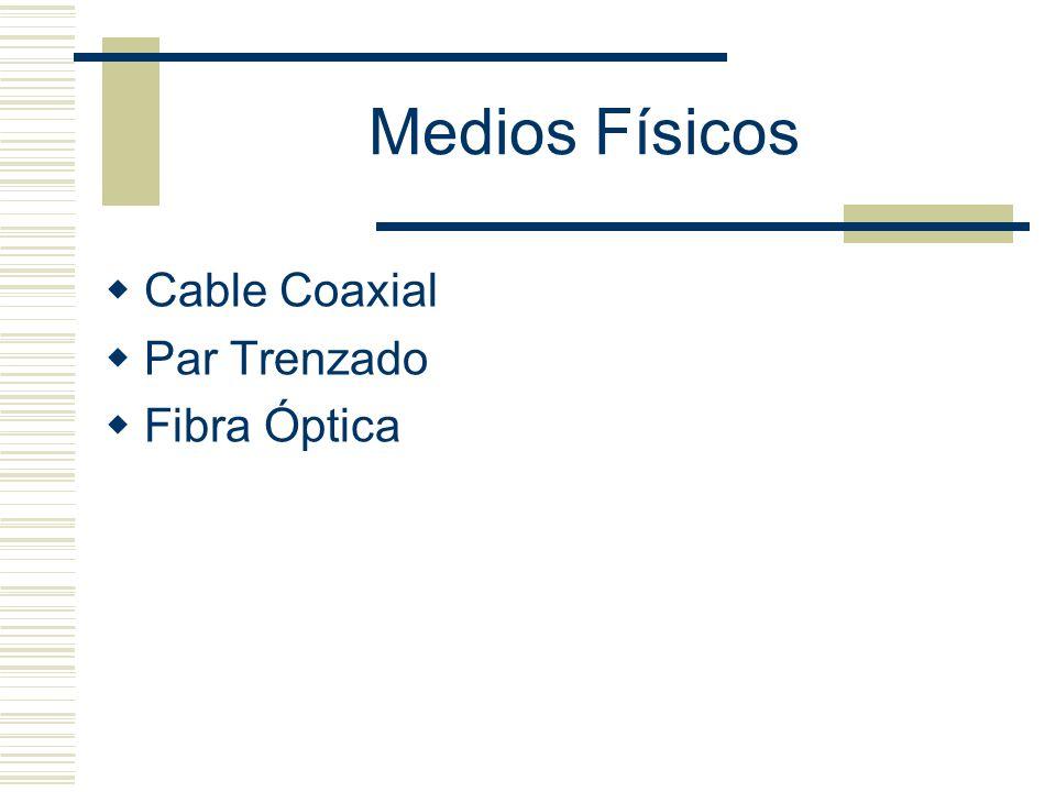 Protocolos de red M.C. Nancy Aguas García