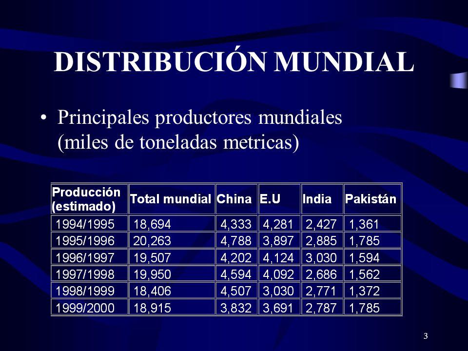 3 DISTRIBUCIÓN MUNDIAL Principales productores mundiales (miles de toneladas metricas)