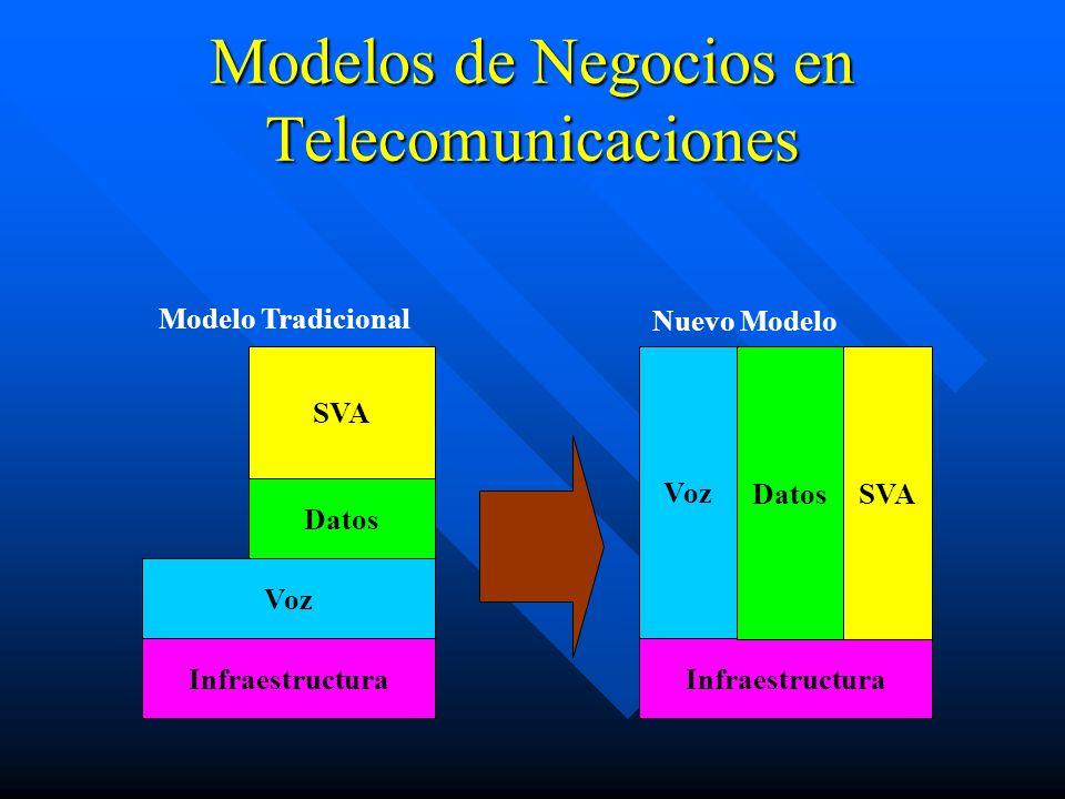 Definición de Compromiso en la UIT Telefonía IP término genérico para la prestación de servicios vocales, facsímil y servicios conexos, parcial o totalmente por redes basadas en IP con conmutación de paquetes.