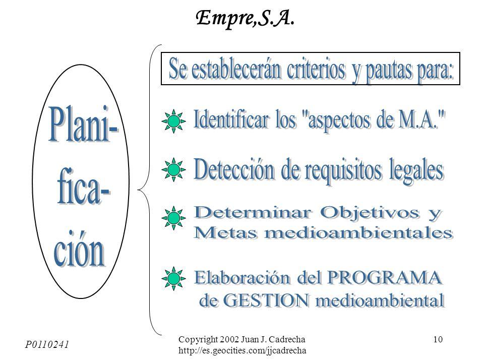Copyright 2002 Juan J. Cadrecha http://es.geocities.com/jjcadrecha 9 P0110241 Empre,S.A. POLÍTICA MEDIOAMBIENTAL La empresa de generación eléctrica XX