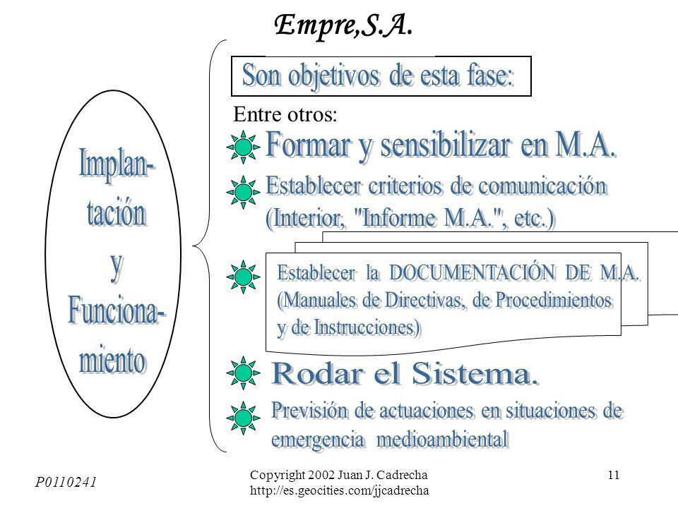 Copyright 2002 Juan J. Cadrecha http://es.geocities.com/jjcadrecha 10 P0110241 Empre,S.A.