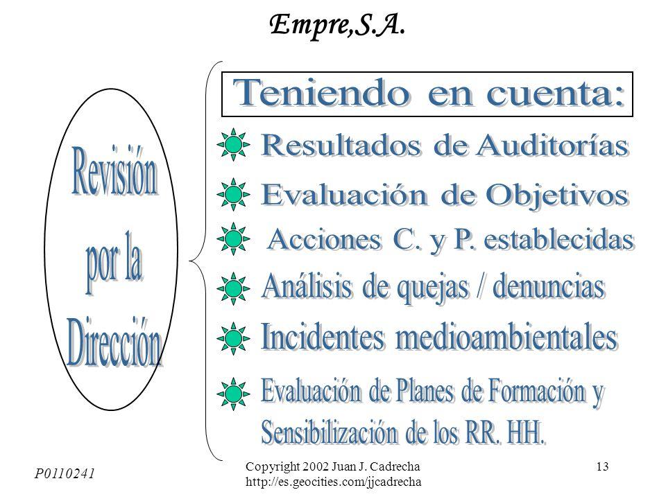 Copyright 2002 Juan J. Cadrecha http://es.geocities.com/jjcadrecha 12 P0110241 Empre,S.A.