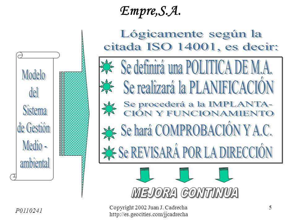 Copyright 2002 Juan J. Cadrecha http://es.geocities.com/jjcadrecha 4 P0110241 Empre,S.A.