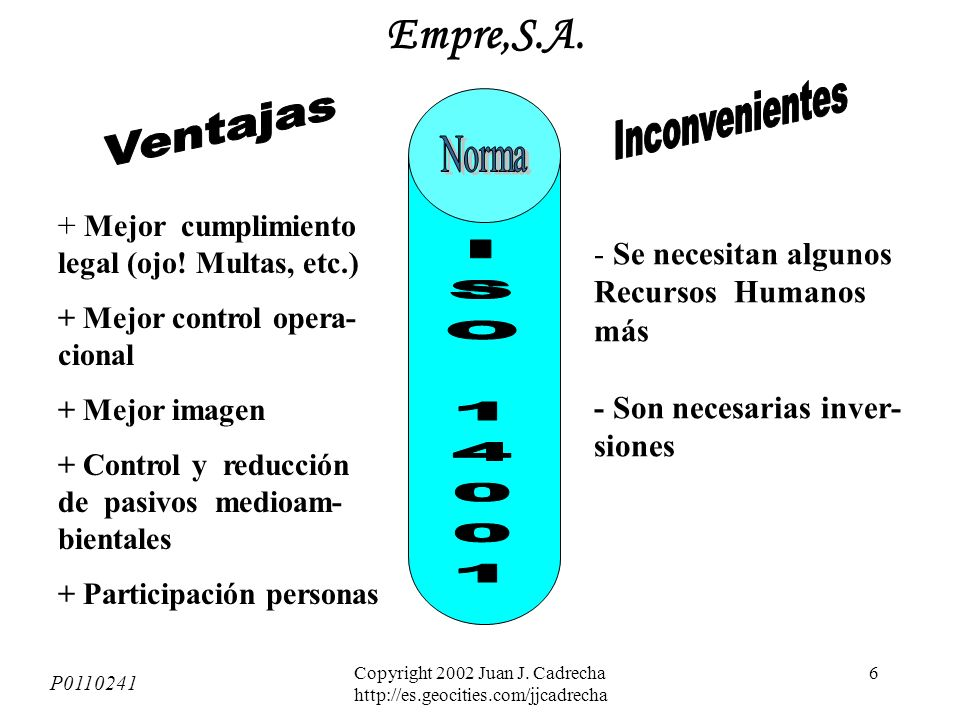 Copyright 2002 Juan J. Cadrecha http://es.geocities.com/jjcadrecha 5 P0110241 Empre,S.A.