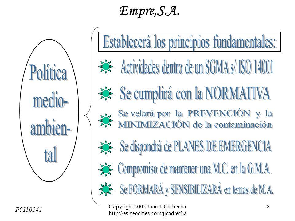 Copyright 2002 Juan J. Cadrecha http://es.geocities.com/jjcadrecha 7 * Aplicable a todo tipo y tamaño de empresa u organización * No incluye requisito