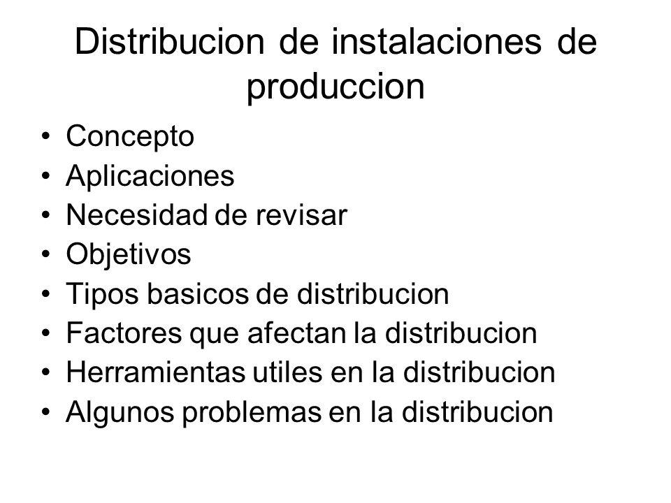 Distribucion de instalaciones de produccion Concepto Aplicaciones Necesidad de revisar Objetivos Tipos basicos de distribucion Factores que afectan la