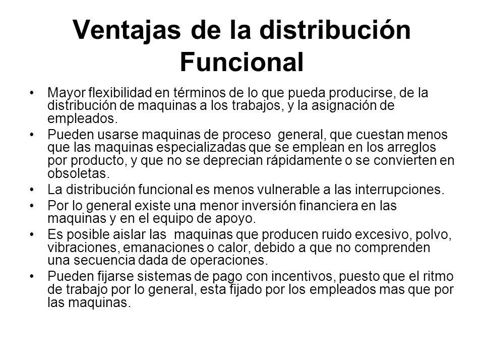 Ventajas de la distribución Funcional Mayor flexibilidad en términos de lo que pueda producirse, de la distribución de maquinas a los trabajos, y la a