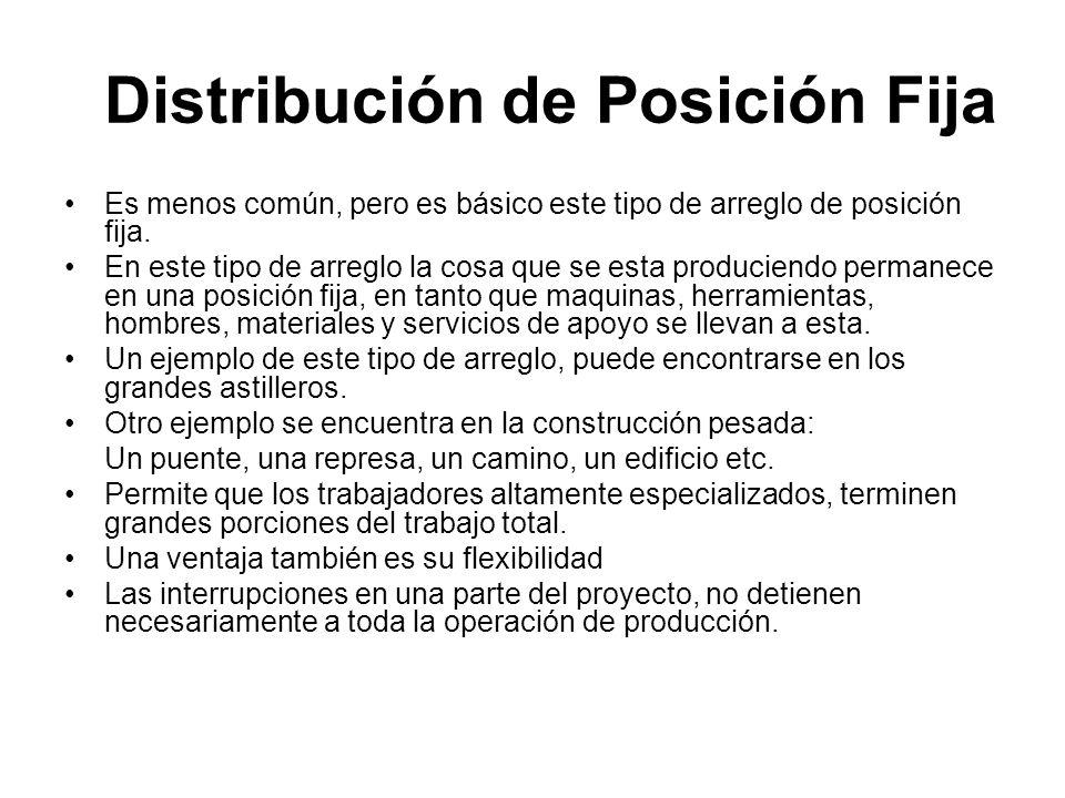 Distribución de Posición Fija Es menos común, pero es básico este tipo de arreglo de posición fija. En este tipo de arreglo la cosa que se esta produc