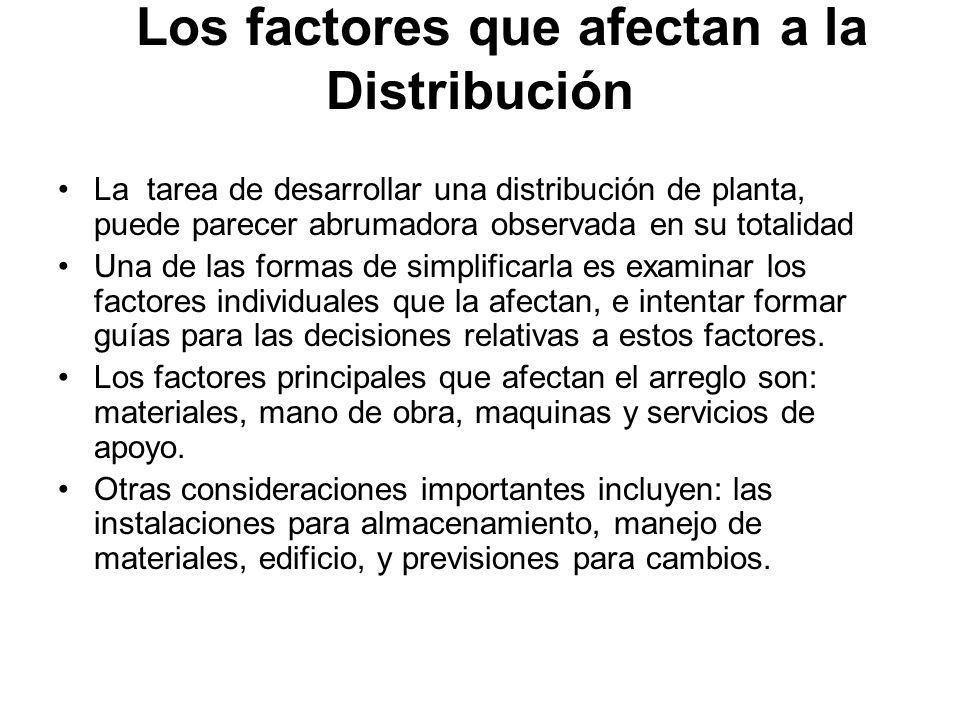 Los factores que afectan a la Distribución La tarea de desarrollar una distribución de planta, puede parecer abrumadora observada en su totalidad Una
