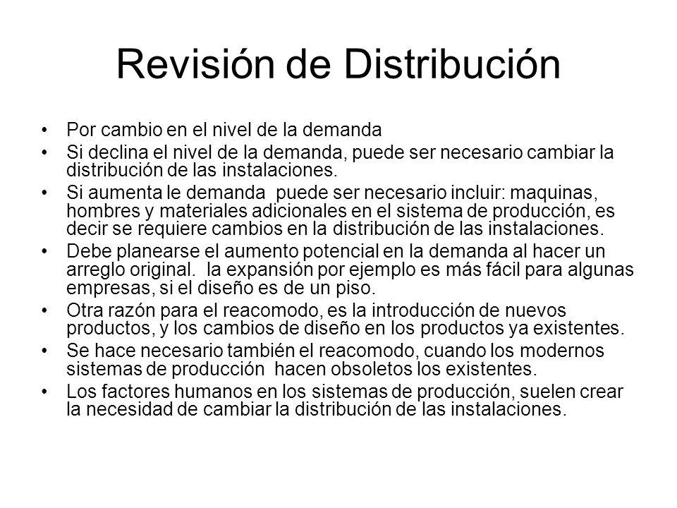 Revisión de Distribución Por cambio en el nivel de la demanda Si declina el nivel de la demanda, puede ser necesario cambiar la distribución de las in