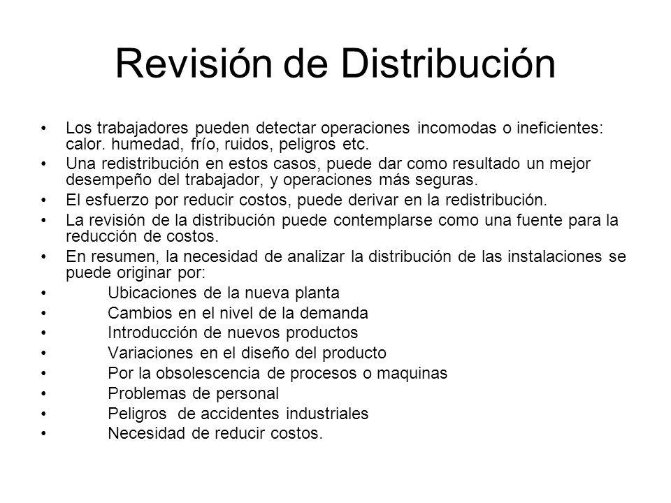 Revisión de Distribución Los trabajadores pueden detectar operaciones incomodas o ineficientes: calor. humedad, frío, ruidos, peligros etc. Una redist
