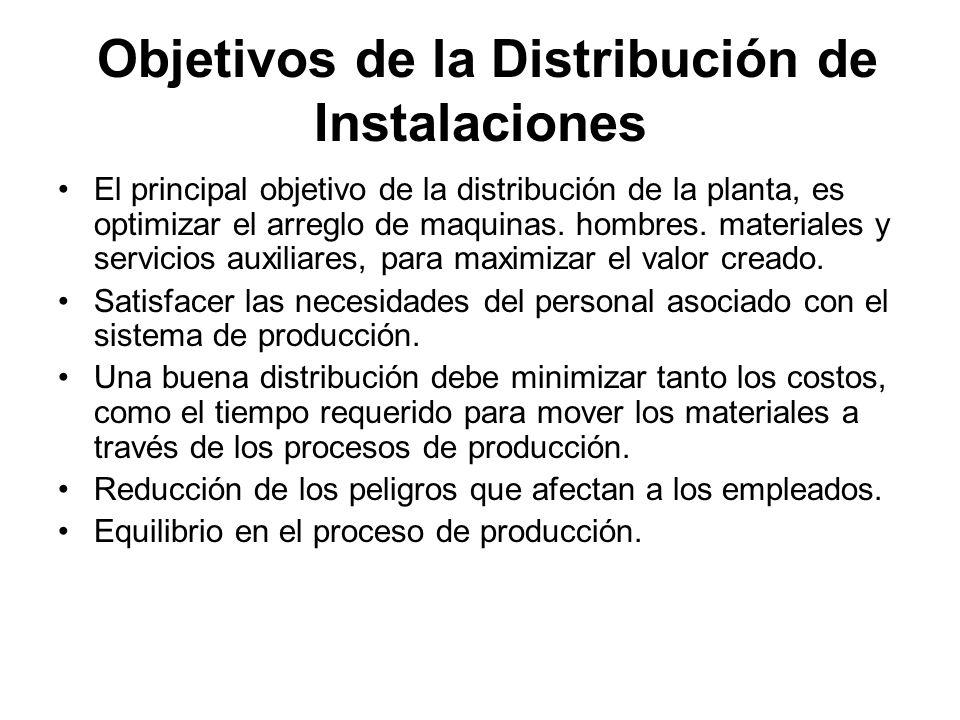 Objetivos de la Distribución de Instalaciones El principal objetivo de la distribución de la planta, es optimizar el arreglo de maquinas. hombres. mat