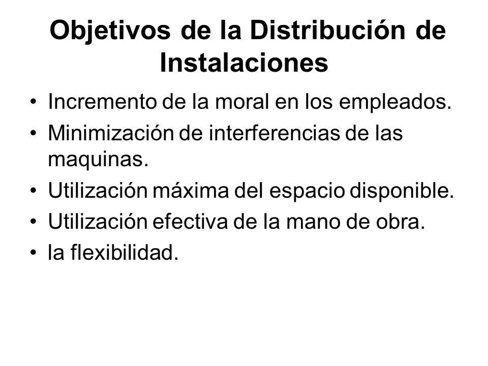 Objetivos de la Distribución de Instalaciones Incremento de la moral en los empleados. Minimización de interferencias de las maquinas. Utilización máx