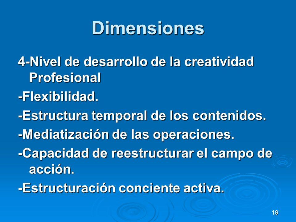 19 Dimensiones 4-Nivel de desarrollo de la creatividad Profesional -Flexibilidad. -Estructura temporal de los contenidos. -Mediatización de las operac