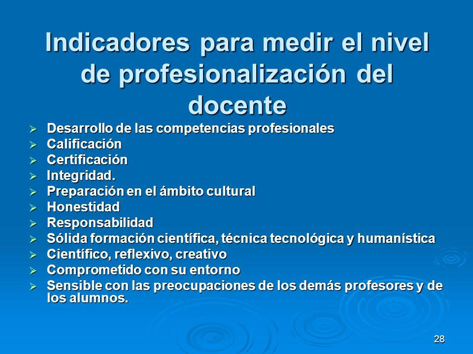 28 Indicadores para medir el nivel de profesionalización del docente Desarrollo de las competencias profesionales Desarrollo de las competencias profe