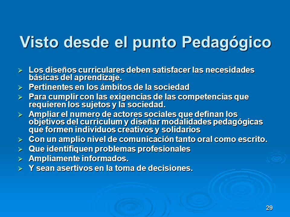 29 Visto desde el punto Pedagógico Los diseños curriculares deben satisfacer las necesidades básicas del aprendizaje. Los diseños curriculares deben s