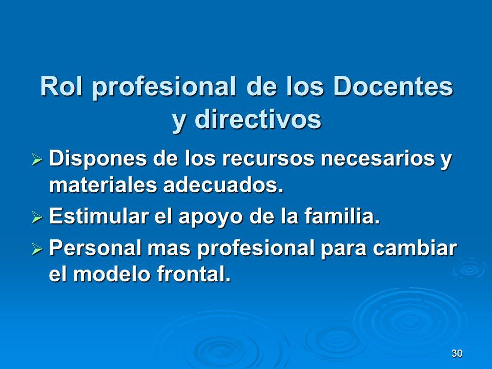 30 Rol profesional de los Docentes y directivos Dispones de los recursos necesarios y materiales adecuados. Dispones de los recursos necesarios y mate