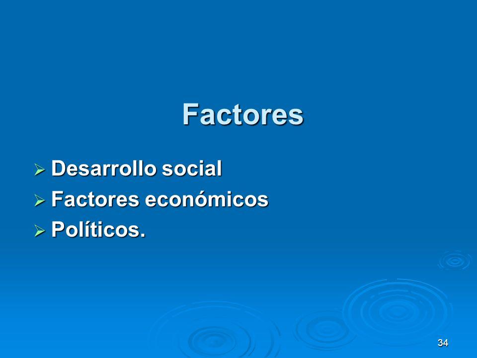34 Factores Desarrollo social Desarrollo social Factores económicos Factores económicos Políticos. Políticos.