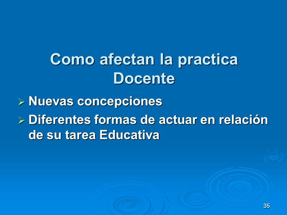 35 Como afectan la practica Docente Nuevas concepciones Nuevas concepciones Diferentes formas de actuar en relación de su tarea Educativa Diferentes f