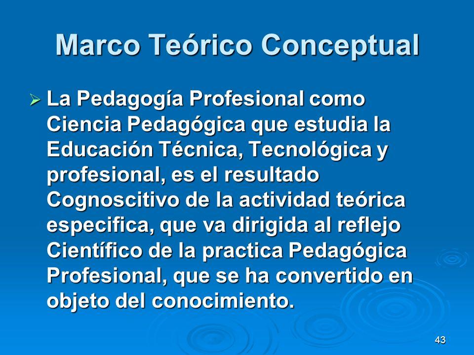 43 Marco Teórico Conceptual La Pedagogía Profesional como Ciencia Pedagógica que estudia la Educación Técnica, Tecnológica y profesional, es el result