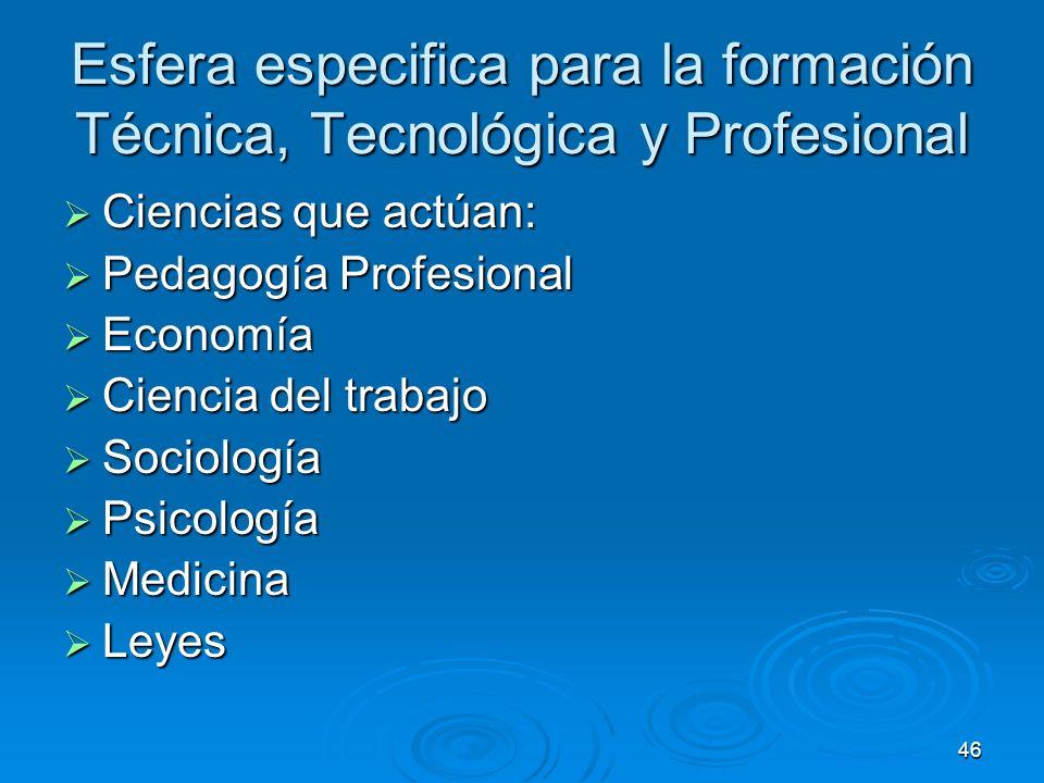 46 Esfera especifica para la formación Técnica, Tecnológica y Profesional Ciencias que actúan: Ciencias que actúan: Pedagogía Profesional Pedagogía Pr