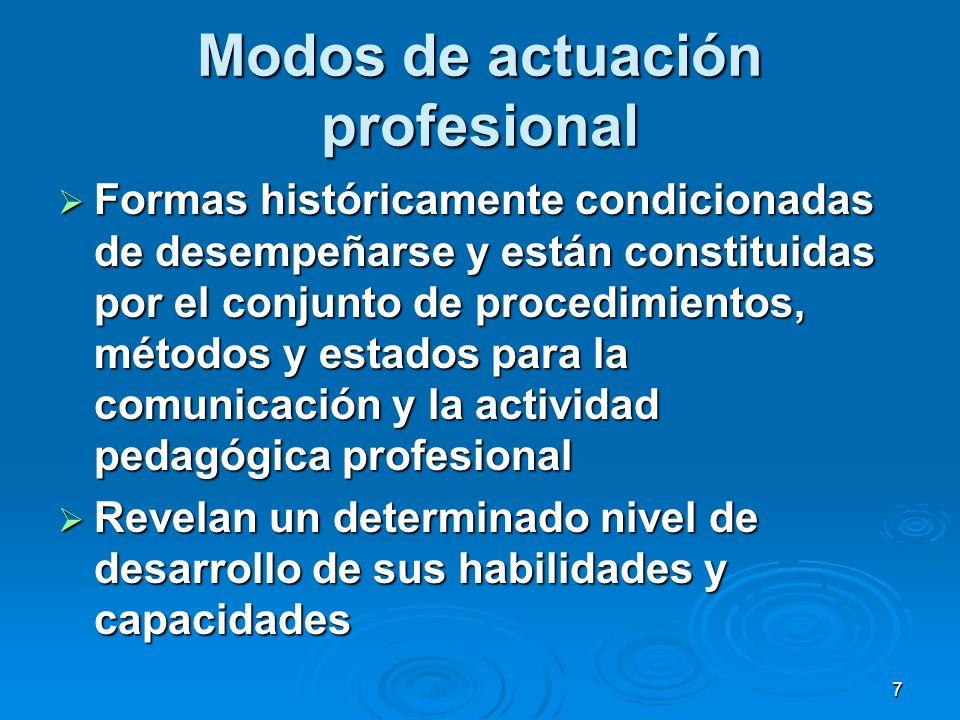 7 Modos de actuación profesional Formas históricamente condicionadas de desempeñarse y están constituidas por el conjunto de procedimientos, métodos y