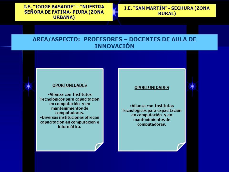 AULAS DE INNOVACIÓN PEDAGÓGICA DEL PROGRAMA HUASCARÁN I.E. JORGE BASADRE – NUESTRA SEÑORA DE FATIMA- PIURA (ZONA URBANA) I.E. SAN MARTÍN - SECHURA (ZO