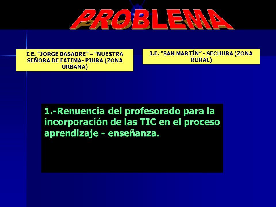 3.2.) Valores y Actitudes. 4. TEMA TRANSVERSAL. I.E. JORGE BASADRE – NUESTRA SEÑORA DE FATIMA- PIURA (ZONA URBANA) I.E. SAN MARTÍN - SECHURA (ZONA RUR